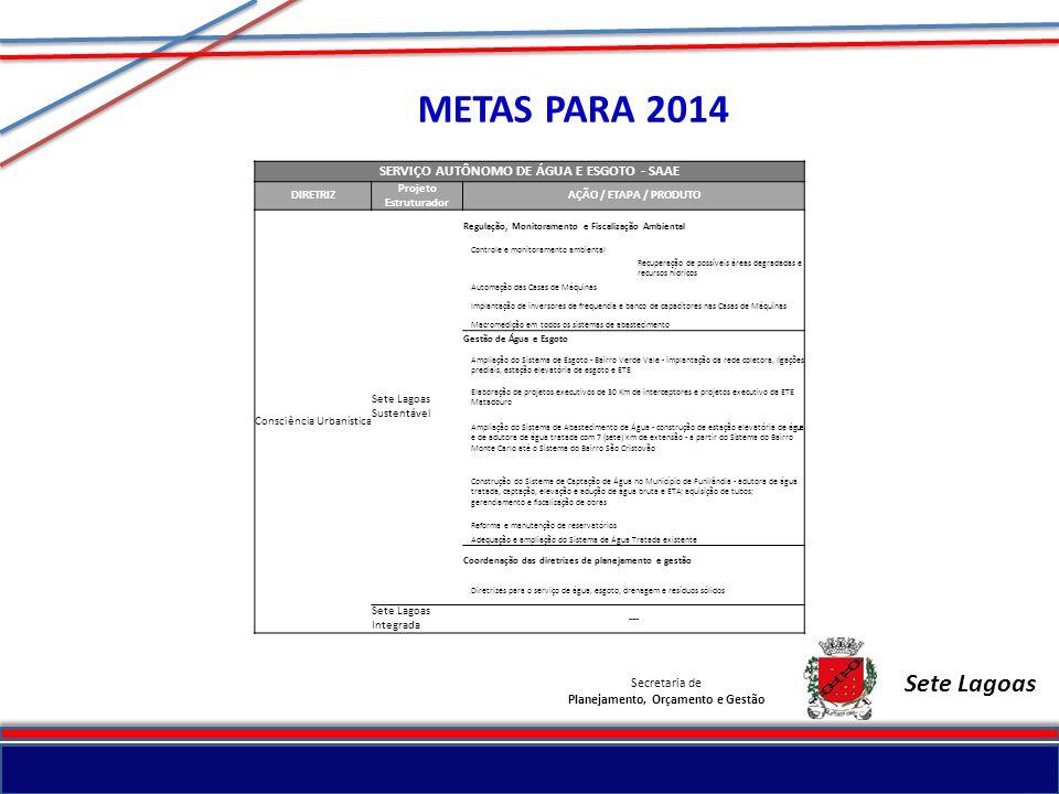 Secretaria de Planejamento, Orçamento e Gestão Sete Lagoas METAS PARA 2014 SERVIÇO AUTÔNOMO DE ÁGUA E ESGOTO - SAAE DIRETRIZ Projeto Estruturador AÇÃO