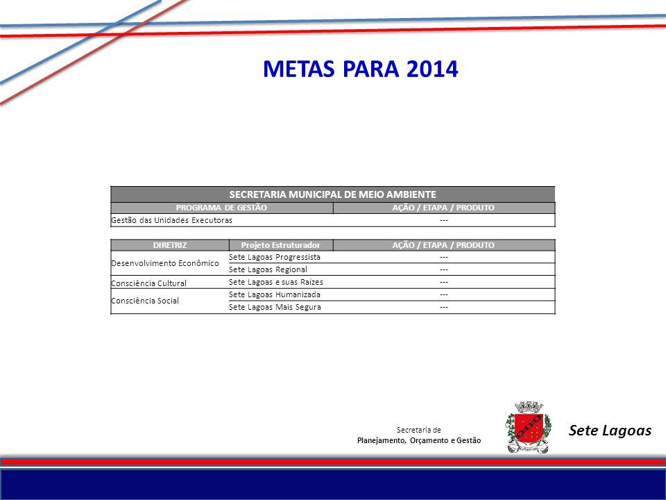 Secretaria de Planejamento, Orçamento e Gestão Sete Lagoas METAS PARA 2014 SECRETARIA MUNICIPAL DE MEIO AMBIENTE PROGRAMA DE GESTÃOAÇÃO / ETAPA / PROD