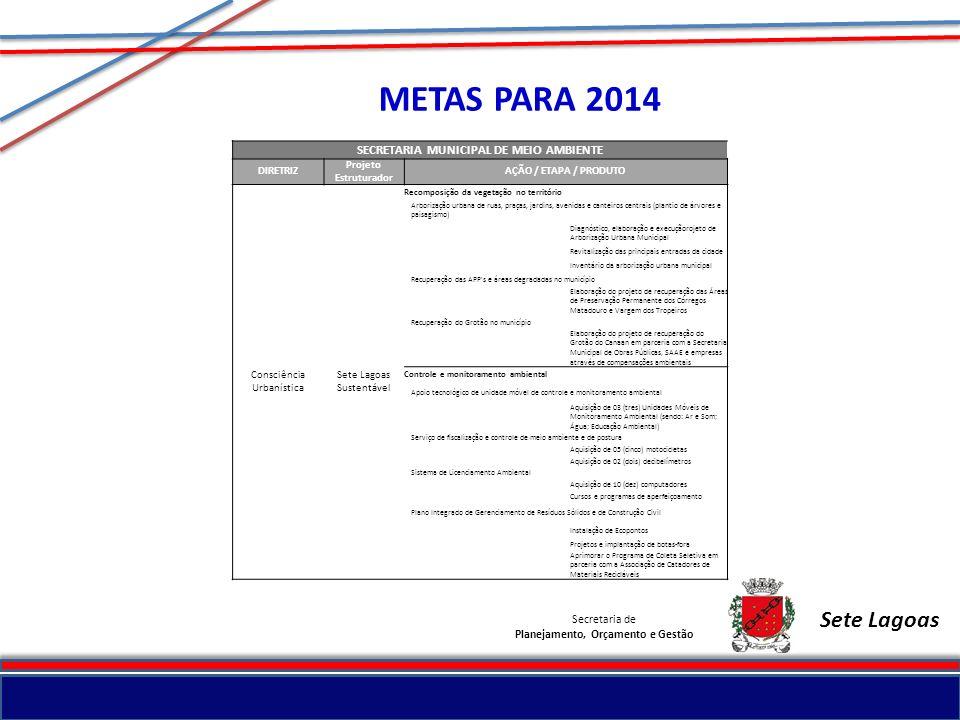 Secretaria de Planejamento, Orçamento e Gestão Sete Lagoas METAS PARA 2014 SECRETARIA MUNICIPAL DE MEIO AMBIENTE DIRETRIZ Projeto Estruturador AÇÃO /