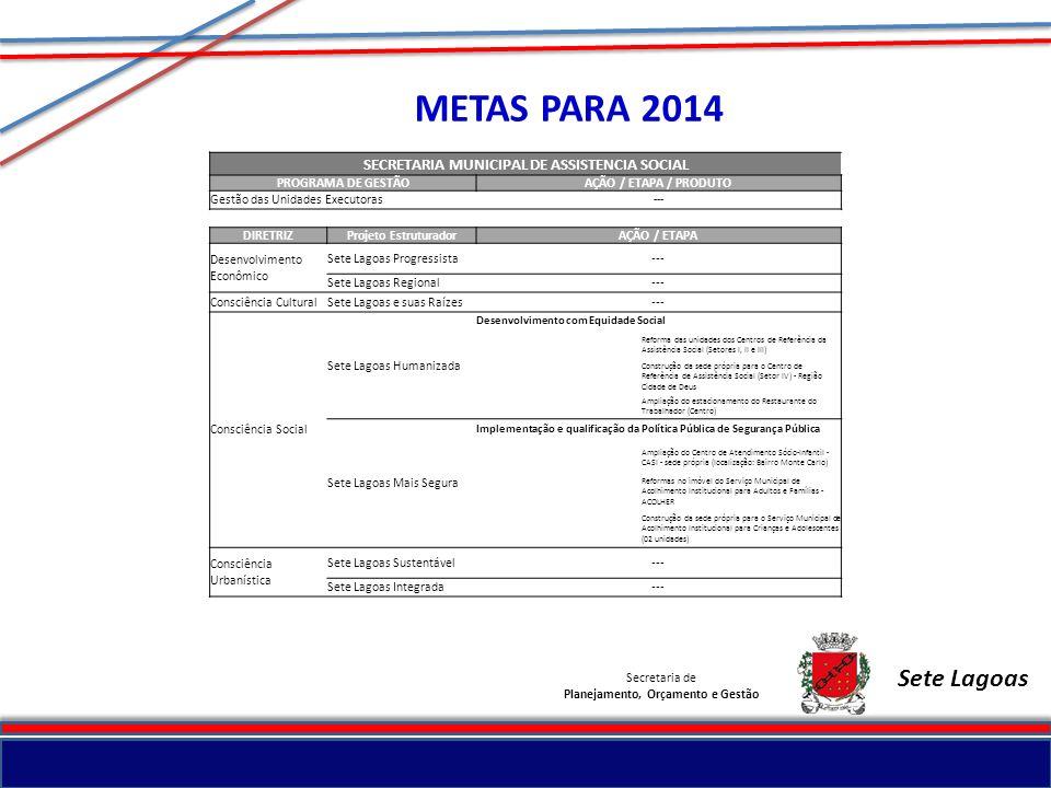 Secretaria de Planejamento, Orçamento e Gestão Sete Lagoas METAS PARA 2014 SECRETARIA MUNICIPAL DE ASSISTENCIA SOCIAL PROGRAMA DE GESTÃOAÇÃO / ETAPA /