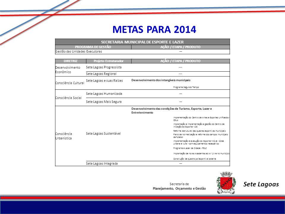 Secretaria de Planejamento, Orçamento e Gestão Sete Lagoas METAS PARA 2014 SECRETARIA MUNICIPAL DE ESPORTE E LAZER PROGRAMA DE GESTÃOAÇÃO / ETAPA / PR