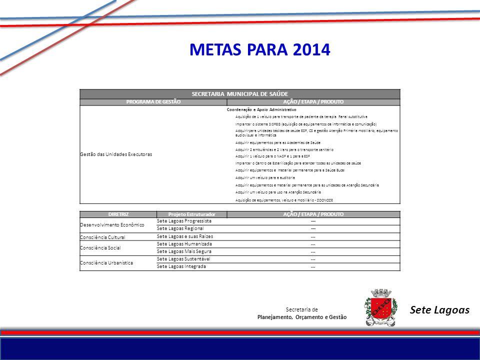 Secretaria de Planejamento, Orçamento e Gestão Sete Lagoas METAS PARA 2014 SECRETARIA MUNICIPAL DE SAÚDE PROGRAMA DE GESTÃOAÇÃO / ETAPA / PRODUTO Gest