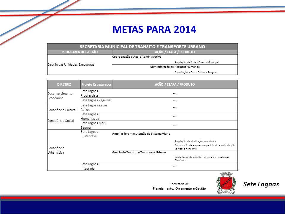 Secretaria de Planejamento, Orçamento e Gestão Sete Lagoas METAS PARA 2014 SECRETARIA MUNICIPAL DE TRANSITO E TRANSPORTE URBANO PROGRAMA DE GESTÃOAÇÃO