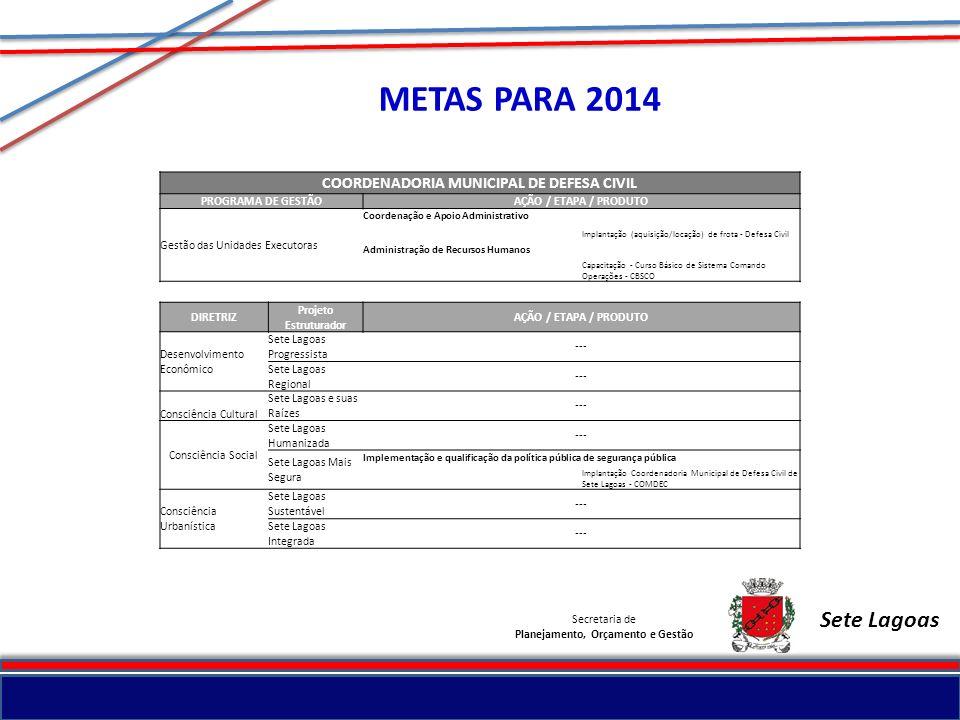Secretaria de Planejamento, Orçamento e Gestão Sete Lagoas METAS PARA 2014 COORDENADORIA MUNICIPAL DE DEFESA CIVIL PROGRAMA DE GESTÃOAÇÃO / ETAPA / PR