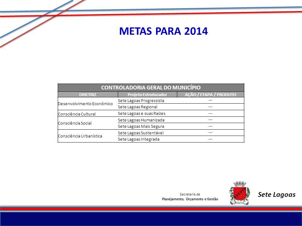 Secretaria de Planejamento, Orçamento e Gestão Sete Lagoas METAS PARA 2014 CONTROLADORIA GERAL DO MUNICÍPIO DIRETRIZProjeto EstruturadorAÇÃO / ETAPA /