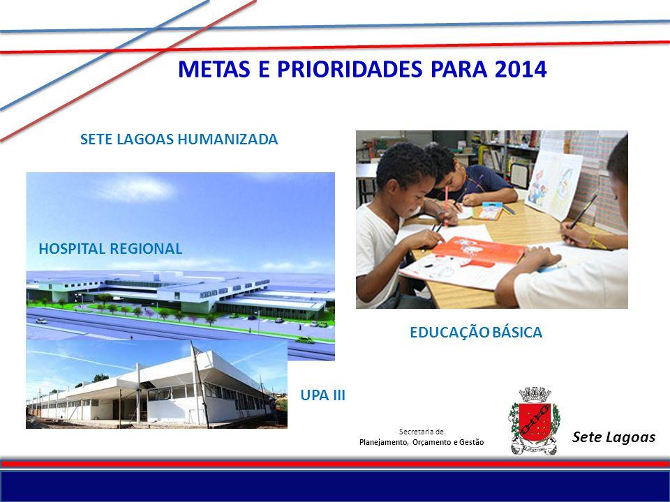 Secretaria de Planejamento, Orçamento e Gestão Sete Lagoas METAS E PRIORIDADES PARA 2014 SETE LAGOAS HUMANIZADA EDUCAÇÃO BÁSICA UPA III HOSPITAL REGIO