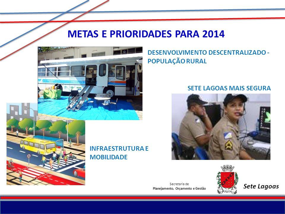 Secretaria de Planejamento, Orçamento e Gestão Sete Lagoas METAS E PRIORIDADES PARA 2014 SETE LAGOAS MAIS SEGURA INFRAESTRUTURA E MOBILIDADE DESENVOLV