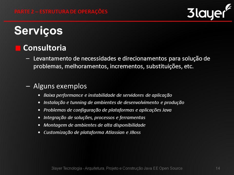 Consultoria –Levantamento de necessidades e direcionamentos para solução de problemas, melhoramentos, incrementos, substituições, etc. –Alguns exemplo