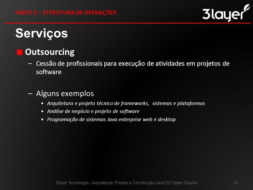 Outsourcing –Cessão de profissionais para execução de atividades em projetos de software –Alguns exemplos Arquitetura e projeto técnico de frameworks,