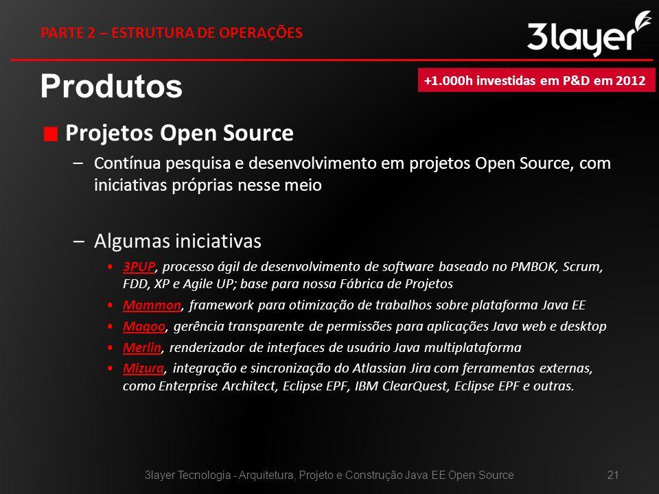 Projetos Open Source –Contínua pesquisa e desenvolvimento em projetos Open Source, com iniciativas próprias nesse meio –Algumas iniciativas 3PUP, proc