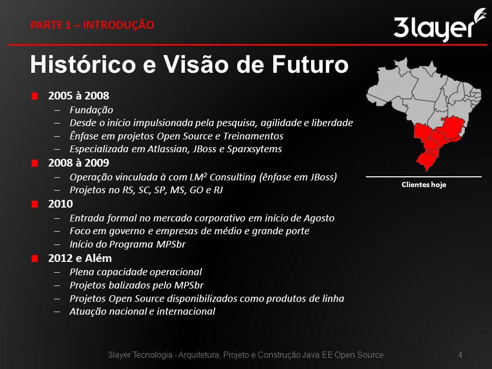 Histórico e Visão de Futuro 2005 à 2008 –Fundação –Desde o início impulsionada pela pesquisa, agilidade e liberdade –Ênfase em projetos Open Source e