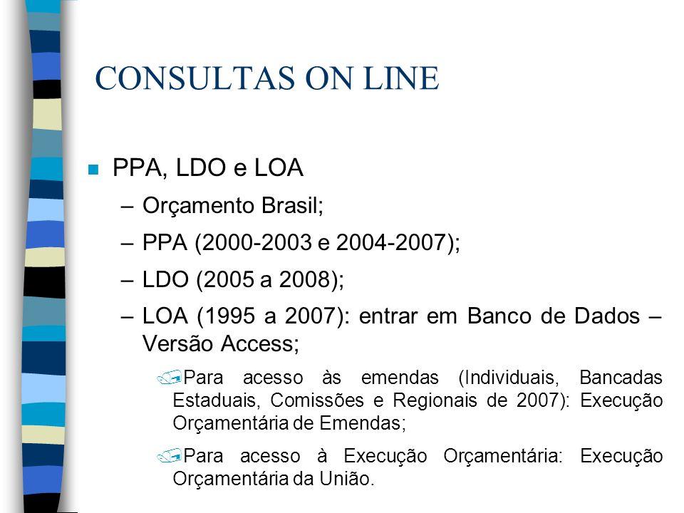 CONSULTAS ON LINE n PPA, LDO e LOA –Orçamento Brasil; –PPA (2000-2003 e 2004-2007); –LDO (2005 a 2008); –LOA (1995 a 2007): entrar em Banco de Dados –