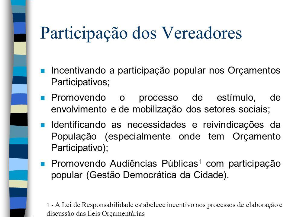 Participação dos Vereadores n Incentivando a participação popular nos Orçamentos Participativos; n Promovendo o processo de estímulo, de envolvimento