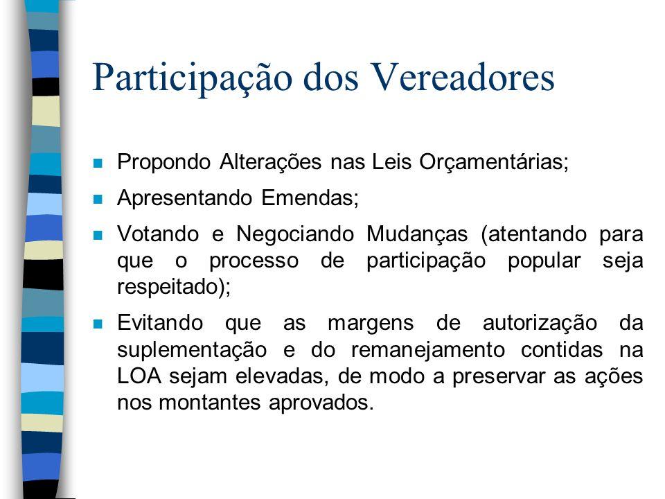Participação dos Vereadores n Propondo Alterações nas Leis Orçamentárias; n Apresentando Emendas; n Votando e Negociando Mudanças (atentando para que