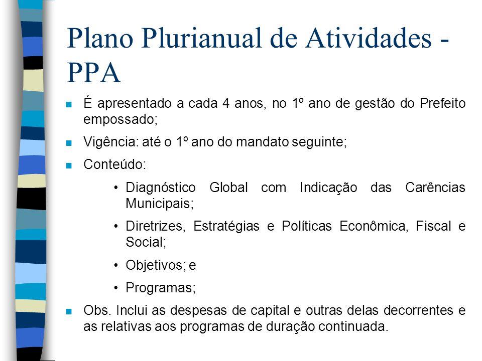 Plano Plurianual de Atividades - PPA n É apresentado a cada 4 anos, no 1º ano de gestão do Prefeito empossado; n Vigência: até o 1º ano do mandato seg