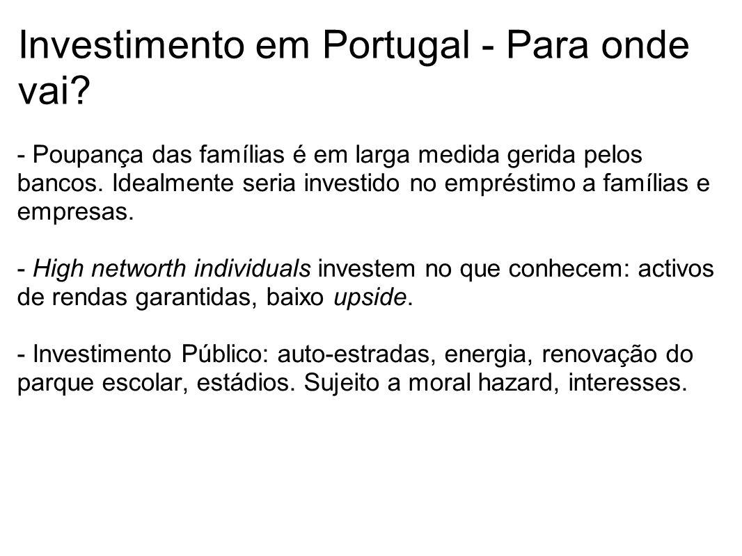 Investimento em Portugal - Para onde vai? - Poupança das famílias é em larga medida gerida pelos bancos. Idealmente seria investido no empréstimo a fa