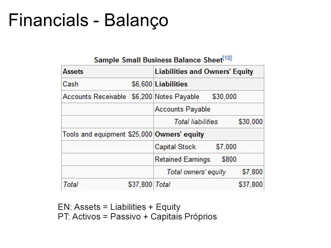 Financials - Balanço EN: Assets = Liabilities + Equity PT: Activos = Passivo + Capitais Próprios