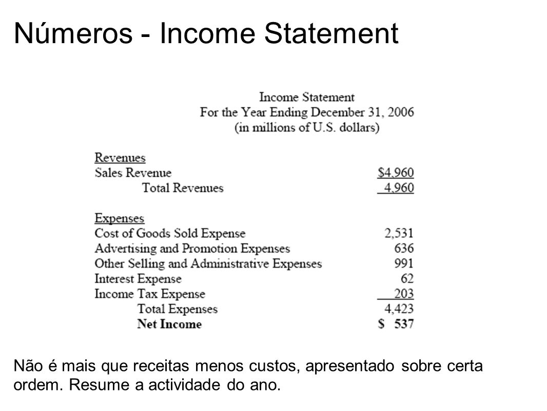 Números - Income Statement Não é mais que receitas menos custos, apresentado sobre certa ordem. Resume a actividade do ano.