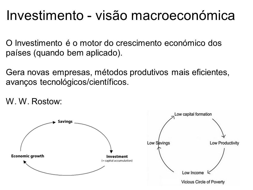 Investimento - visão macroeconómica O Investimento é o motor do crescimento económico dos países (quando bem aplicado). Gera novas empresas, métodos p