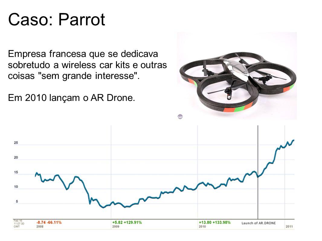 Caso: Parrot Empresa francesa que se dedicava sobretudo a wireless car kits e outras coisas