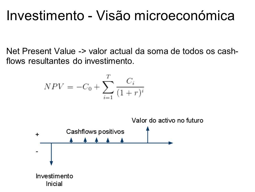 Investimento - Visão microeconómica Net Present Value -> valor actual da soma de todos os cash- flows resultantes do investimento.