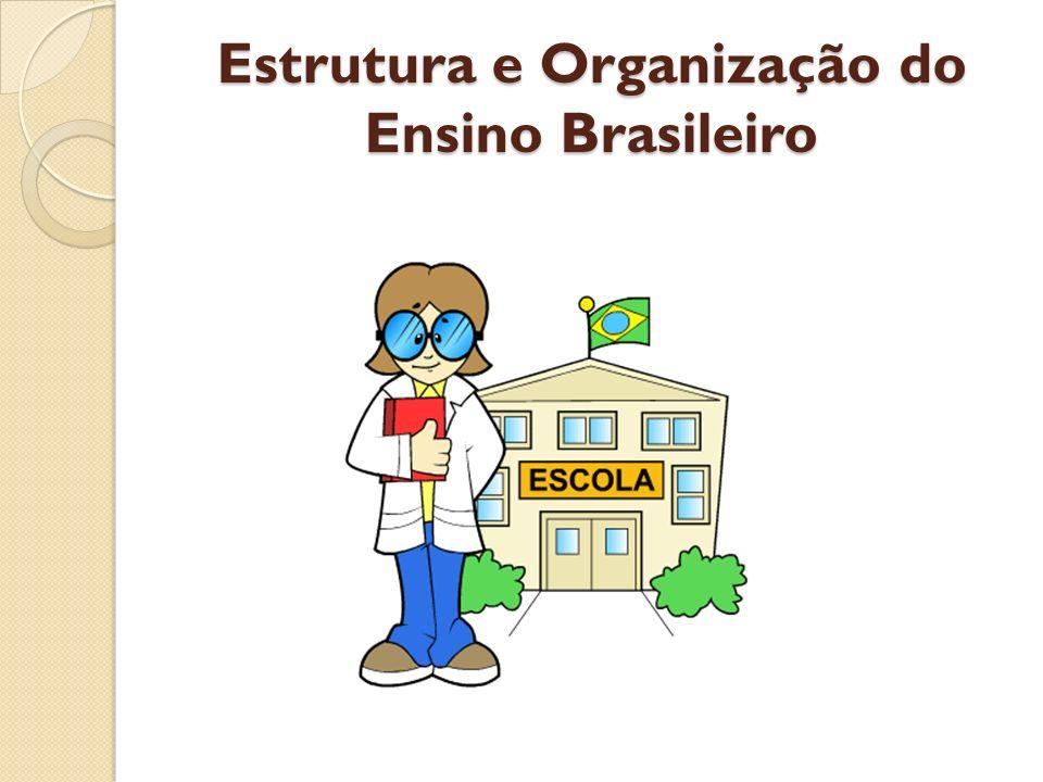Estrutura e Organização do Ensino Brasileiro