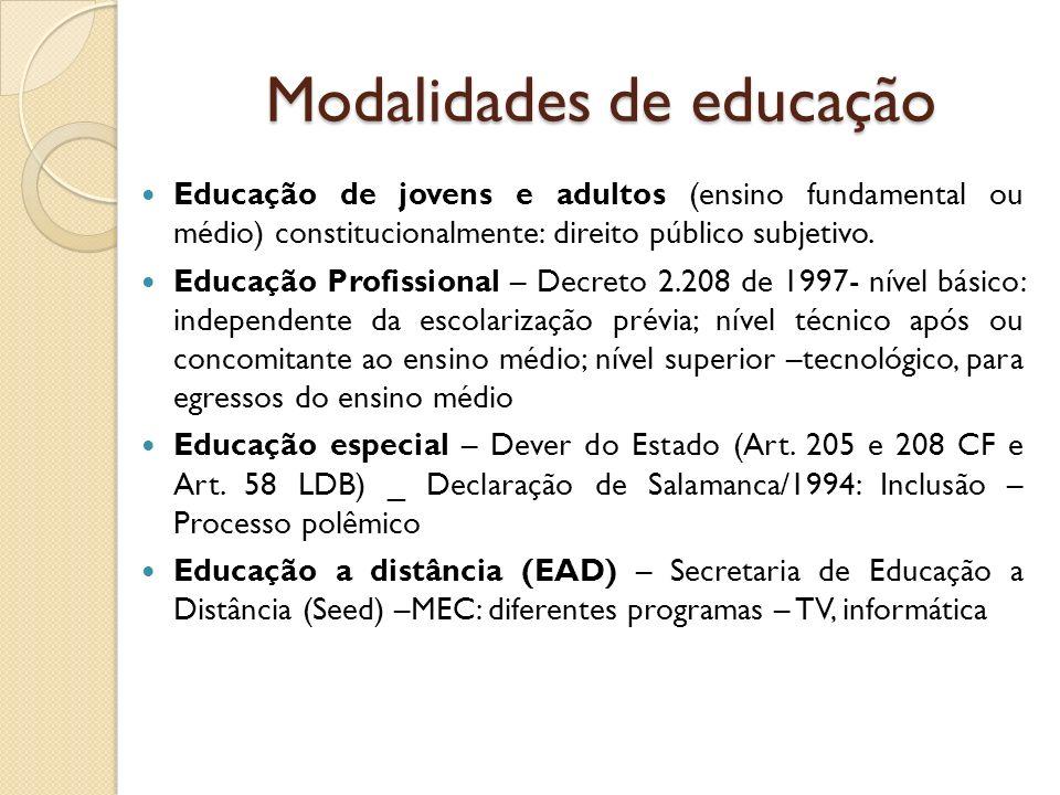 Modalidades de educação Educação de jovens e adultos (ensino fundamental ou médio) constitucionalmente: direito público subjetivo. Educação Profission