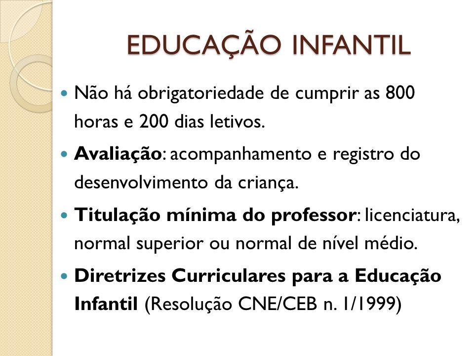 EDUCAÇÃO INFANTIL Não há obrigatoriedade de cumprir as 800 horas e 200 dias letivos. Avaliação: acompanhamento e registro do desenvolvimento da crianç