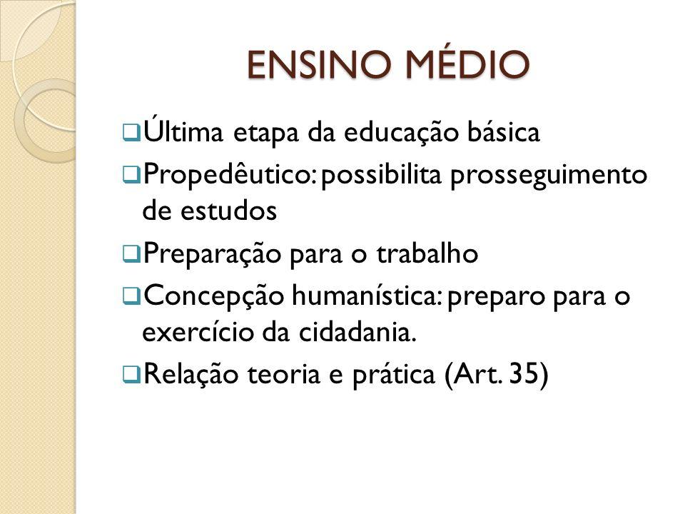 ENSINO MÉDIO Última etapa da educação básica Propedêutico: possibilita prosseguimento de estudos Preparação para o trabalho Concepção humanística: pre