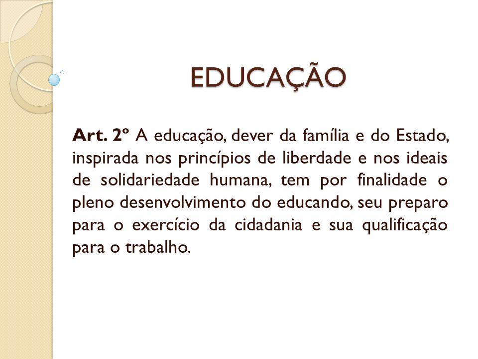 EDUCAÇÃO Art. 2º A educação, dever da família e do Estado, inspirada nos princípios de liberdade e nos ideais de solidariedade humana, tem por finalid