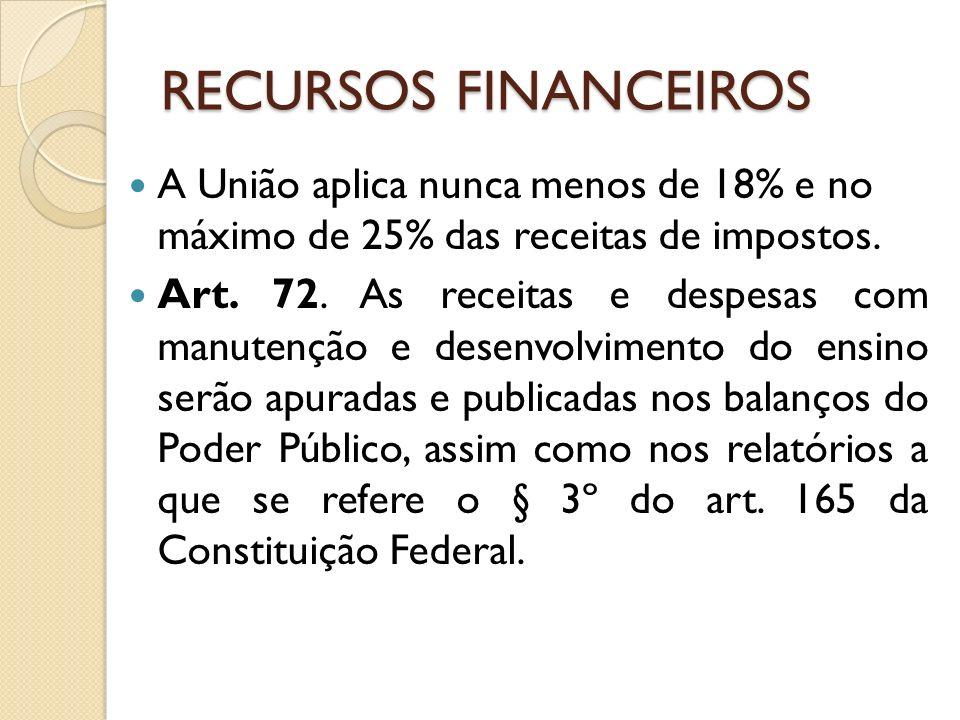RECURSOS FINANCEIROS A União aplica nunca menos de 18% e no máximo de 25% das receitas de impostos. Art. 72. As receitas e despesas com manutenção e d