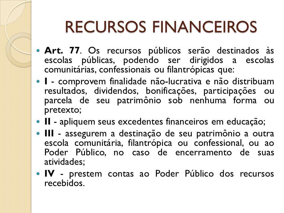 RECURSOS FINANCEIROS Art. 77. Os recursos públicos serão destinados às escolas públicas, podendo ser dirigidos a escolas comunitárias, confessionais o