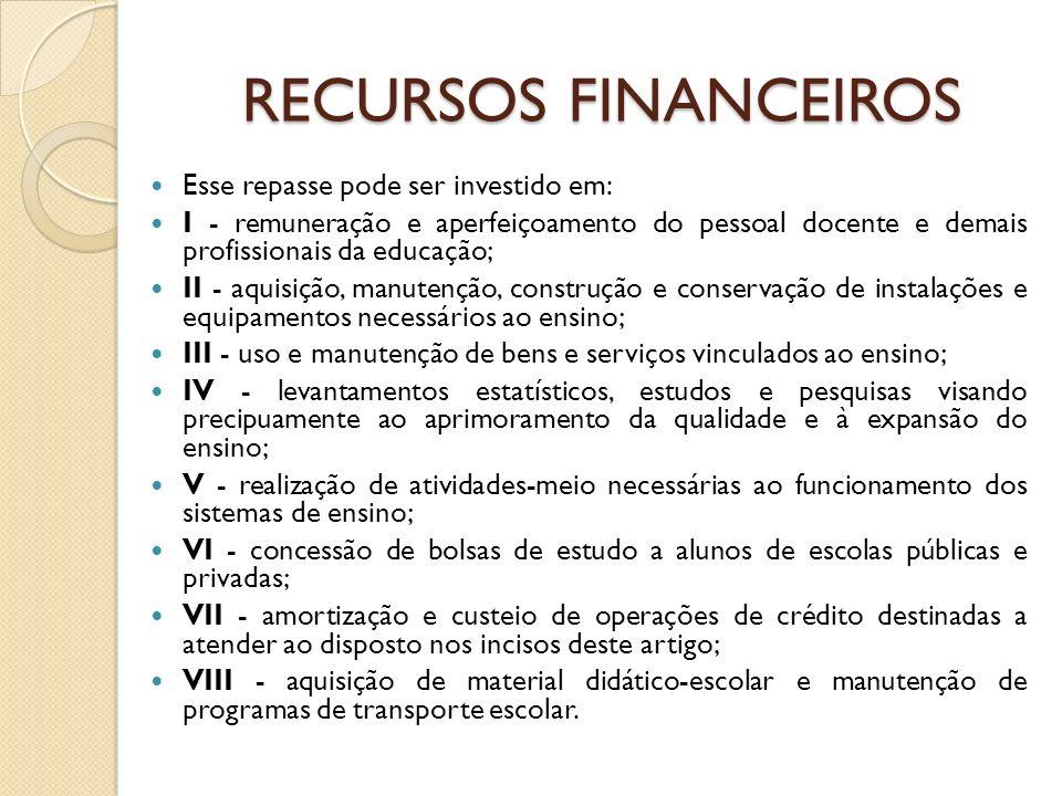 RECURSOS FINANCEIROS Esse repasse pode ser investido em: I - remuneração e aperfeiçoamento do pessoal docente e demais profissionais da educação; II -