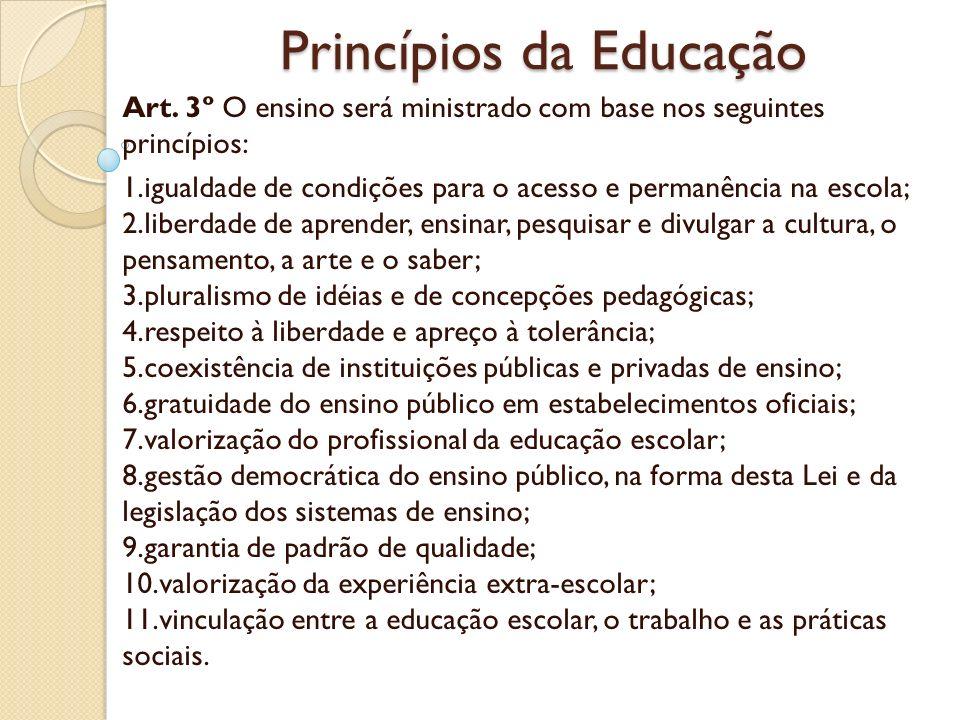 Princípios da Educação Art. 3º O ensino será ministrado com base nos seguintes princípios: 1.igualdade de condições para o acesso e permanência na esc