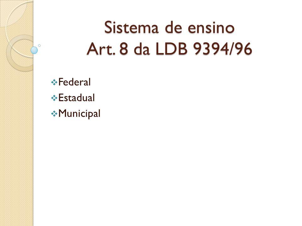 Órgãos que Administram os Sistemas de Ensino Sistema Federal: Ministério da Educação (MEC); Conselho Nacional de Educação (CNE) Sistemas Estaduais: Secretaria Estadual de Educação (SEE); Conselho Estadual de Educação (CEE); Delegacia Regional de Educação (DRE) ou Subsecretaria de Educação Sistemas Municipais: Secretaria Municipal de Educação (SME), Conselho Municipal de Educação (CME)