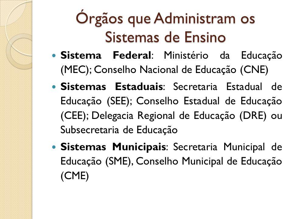 Órgãos que Administram os Sistemas de Ensino Sistema Federal: Ministério da Educação (MEC); Conselho Nacional de Educação (CNE) Sistemas Estaduais: Se