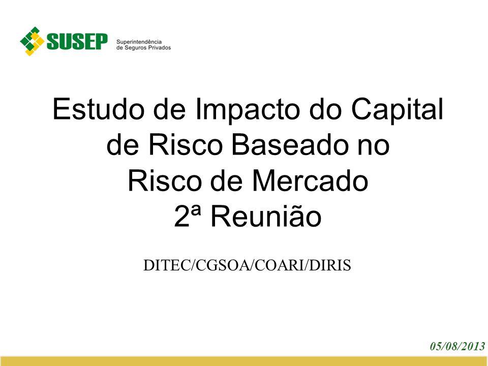 Estudo de Impacto do Capital de Risco Baseado no Risco de Mercado 2ª Reunião DITEC/CGSOA/COARI/DIRIS 05/08/2013