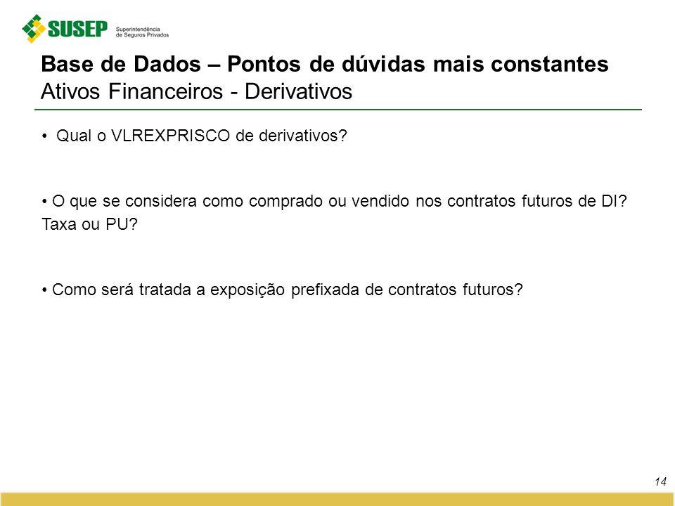 14 Base de Dados – Pontos de dúvidas mais constantes Ativos Financeiros - Derivativos Qual o VLREXPRISCO de derivativos? O que se considera como compr