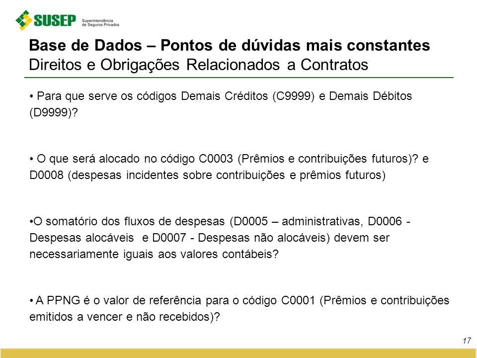 17 Base de Dados – Pontos de dúvidas mais constantes Direitos e Obrigações Relacionados a Contratos Para que serve os códigos Demais Créditos (C9999)