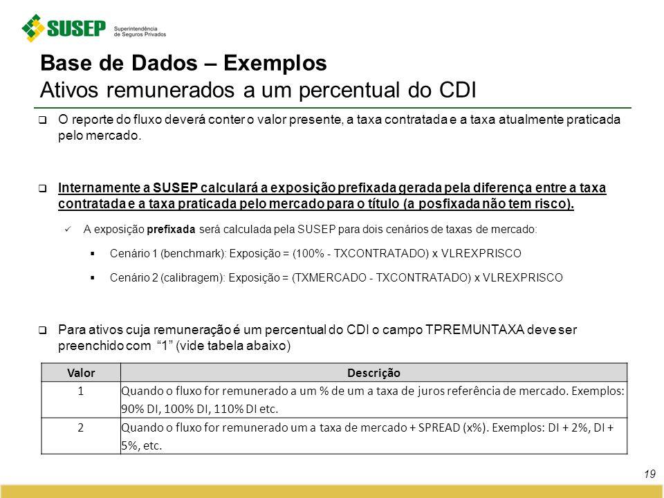 19 Base de Dados – Exemplos Ativos remunerados a um percentual do CDI O reporte do fluxo deverá conter o valor presente, a taxa contratada e a taxa at