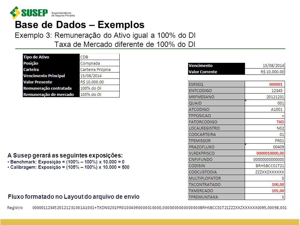 Fluxo formatado no Layout do arquivo de envio Registro0000011234520121231001A1001+TXDN0201PR01004090000010000,0000000000000000BRHSBCC01T21ZZZXXZXXXXXX