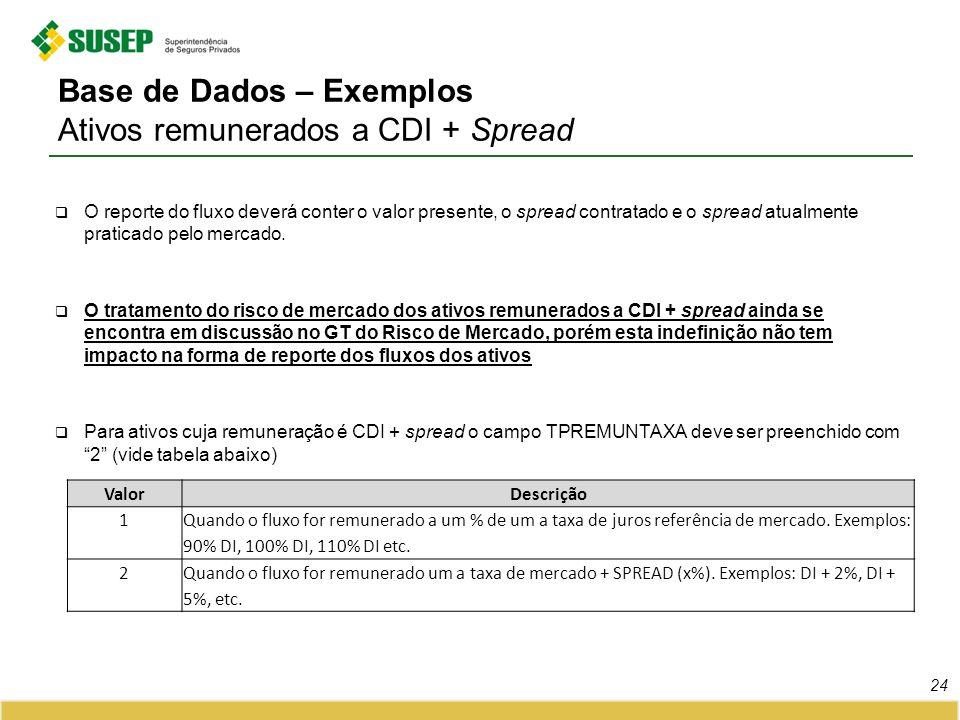 24 Base de Dados – Exemplos Ativos remunerados a CDI + Spread O reporte do fluxo deverá conter o valor presente, o spread contratado e o spread atualm