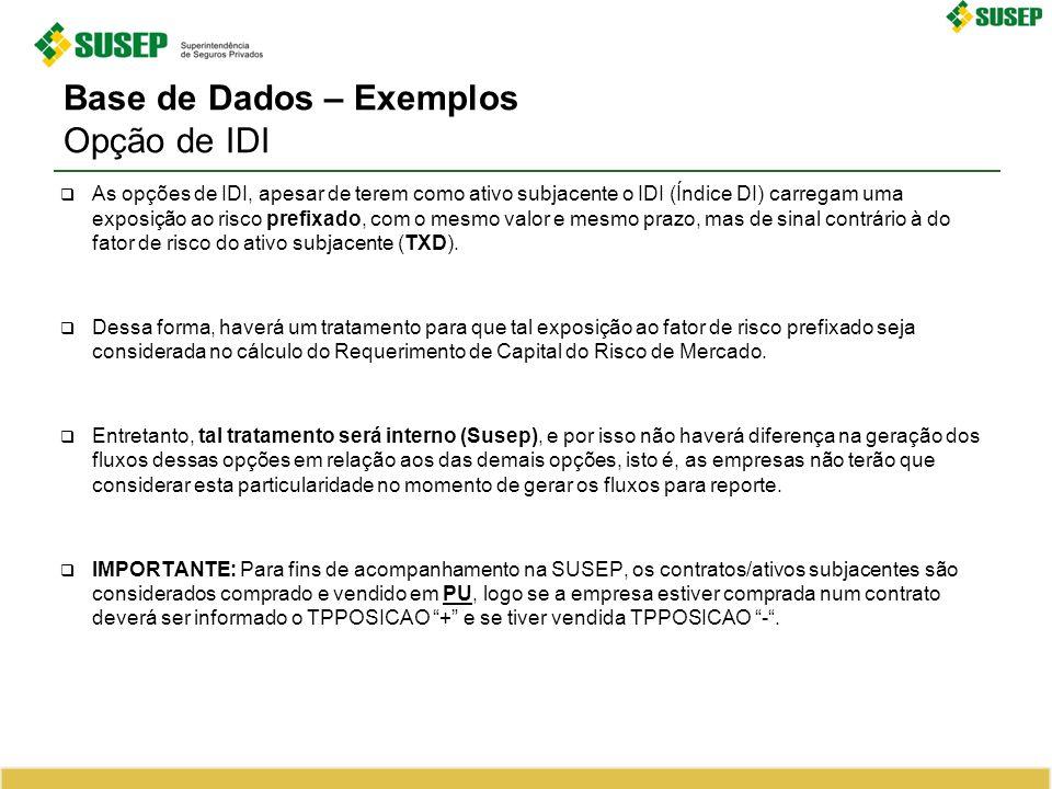 As opções de IDI, apesar de terem como ativo subjacente o IDI (Índice DI) carregam uma exposição ao risco prefixado, com o mesmo valor e mesmo prazo,