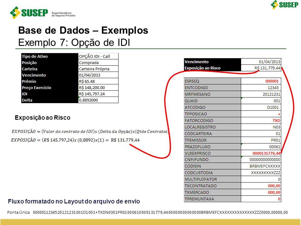 Exposição ao Risco Fluxo formatado no Layout do arquivo de envio Ponta Única0000011234520121231001D1001+TXDN0301PR01000610000131779,4400000000000000BR