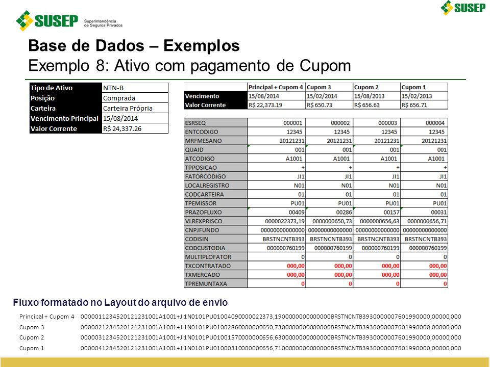 Fluxo formatado no Layout do arquivo de envio Base de Dados – Exemplos Exemplo 8: Ativo com pagamento de Cupom Principal + Cupom 400000112345201212310