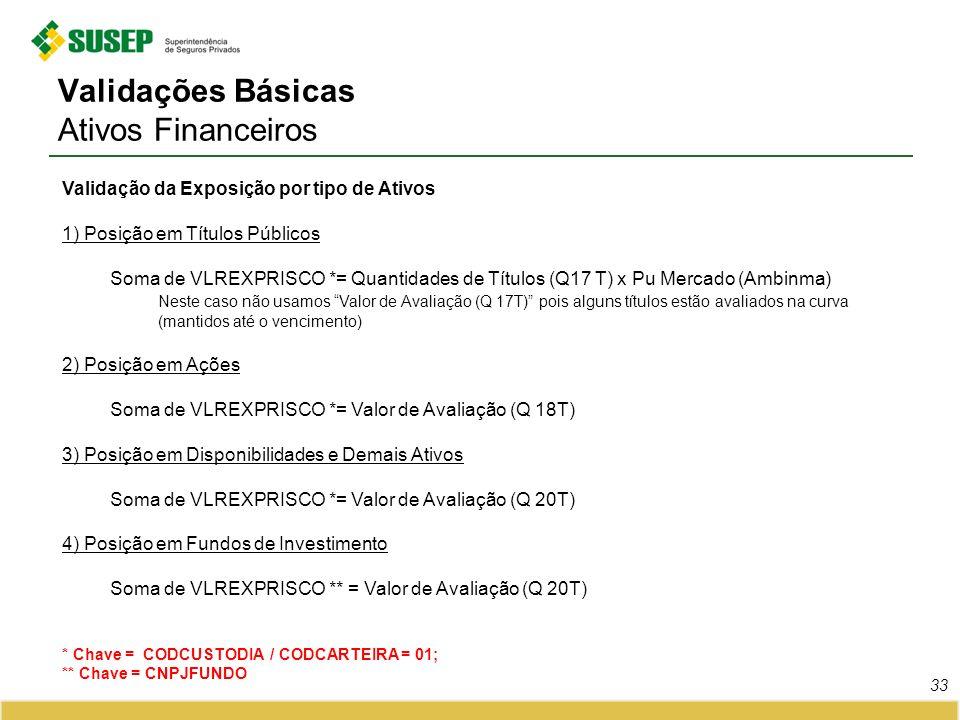 33 Validações Básicas Ativos Financeiros Validação da Exposição por tipo de Ativos 1) Posição em Títulos Públicos Soma de VLREXPRISCO *= Quantidades d