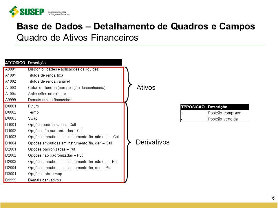 ATCODIGODescrição A0001Disponibilidades e aplicações de liquidez A1001Títulos de renda fixa A1002Títulos de renda variável A1003Cotas de fundos (compo