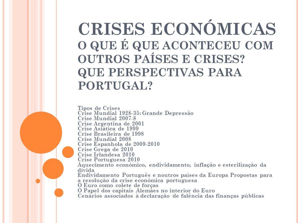 CRISES ECONÓMICAS TIPOS DE CRISES - Houve duas grandes crises ( mega-crises ) nos últimos cem anos: Crise 1928-35 e a Crise 2007-2008 - Houve, por outro lados, centenas de crises envolvendo alguns países e zonas do globo; o que está a acontecer com Portugal, Grécia, Irlanda, Espanha, etc., é algo relativamente comum - Natureza das Crises Económicas : - Mega-crises (1928, 2007) - Crises bancárias (actuais casos Irlandês e Espanhol) - Crises de endividamento (caso Português e Grego) - Crises cambiais - Crises monetárias/preços (inflação): anos 70 e 80 do século XX, por exemplo