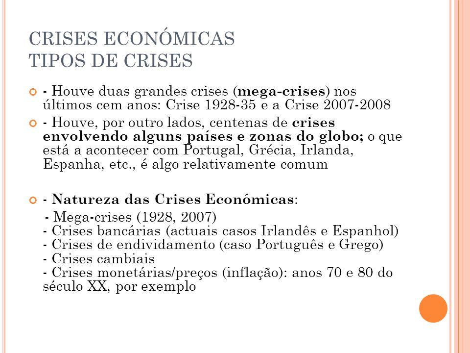 A S BOLHAS FINANCEIRAS E OS MECANISMOS TÍPICOS DE CRISES DE BASE ESPECULATIVA ( CASO DA CRISE DE 2007; NÃO É O ACTUAL CASO PORTUGUÊS ) - Oportunidades de lucro (bolsa, imobiliário…).