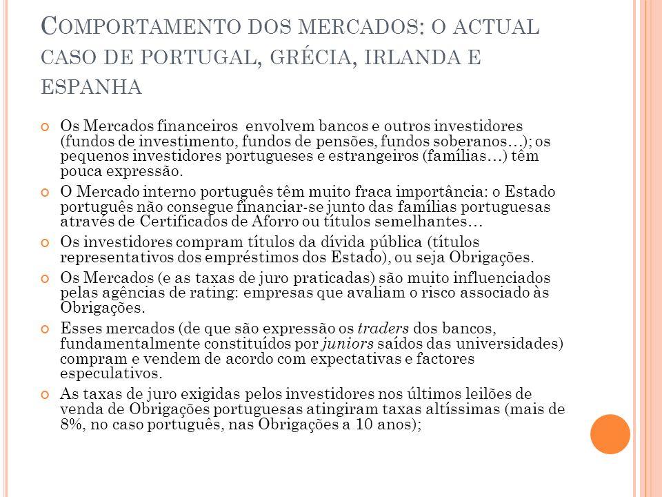 A CRISE ECONÓMICA PORTUGUESA TEM MUTO A VER COM O EURO O Euro, os fundos comunitários e a adesão à EU envolveram ou favoreceram : - Baixas taxas de juro e aquecimento da economia e endividamento - Perda de competitividade da economia portuguesa associada a diferenciais de inflação intra-europeus (mais de 20% no caso de Portugal face à Alemanha, desde a entrada em vigor do Euro); - Impossibilidade de crescimento económico por via da perda de competitividade das empresas e da impossibilidade de desvalorização monetária.